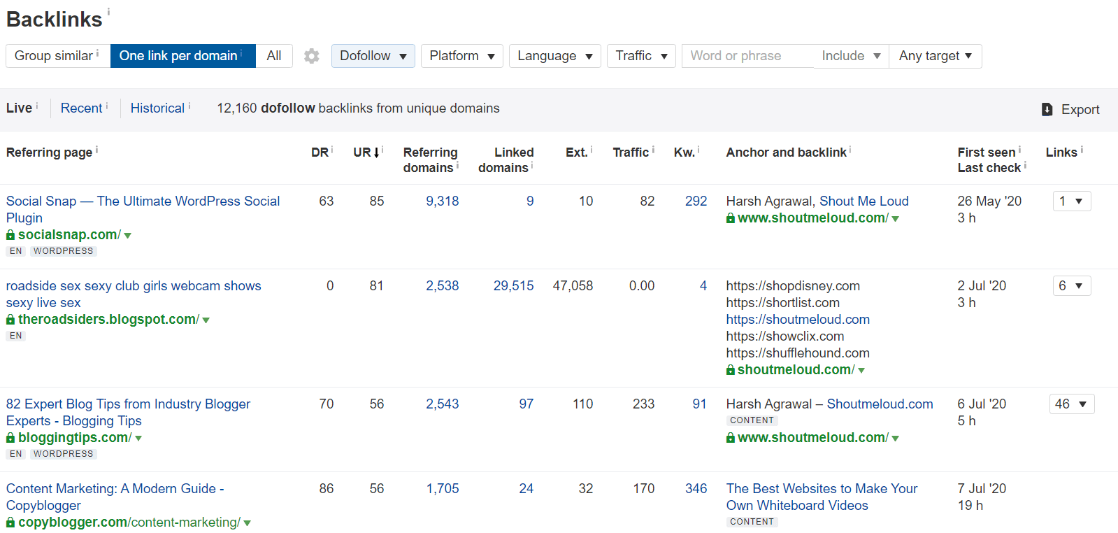ahrefs special price
