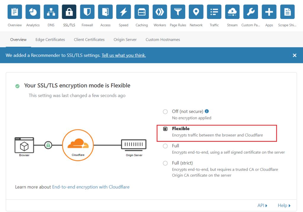 cloudflare_free_ssl_certificate