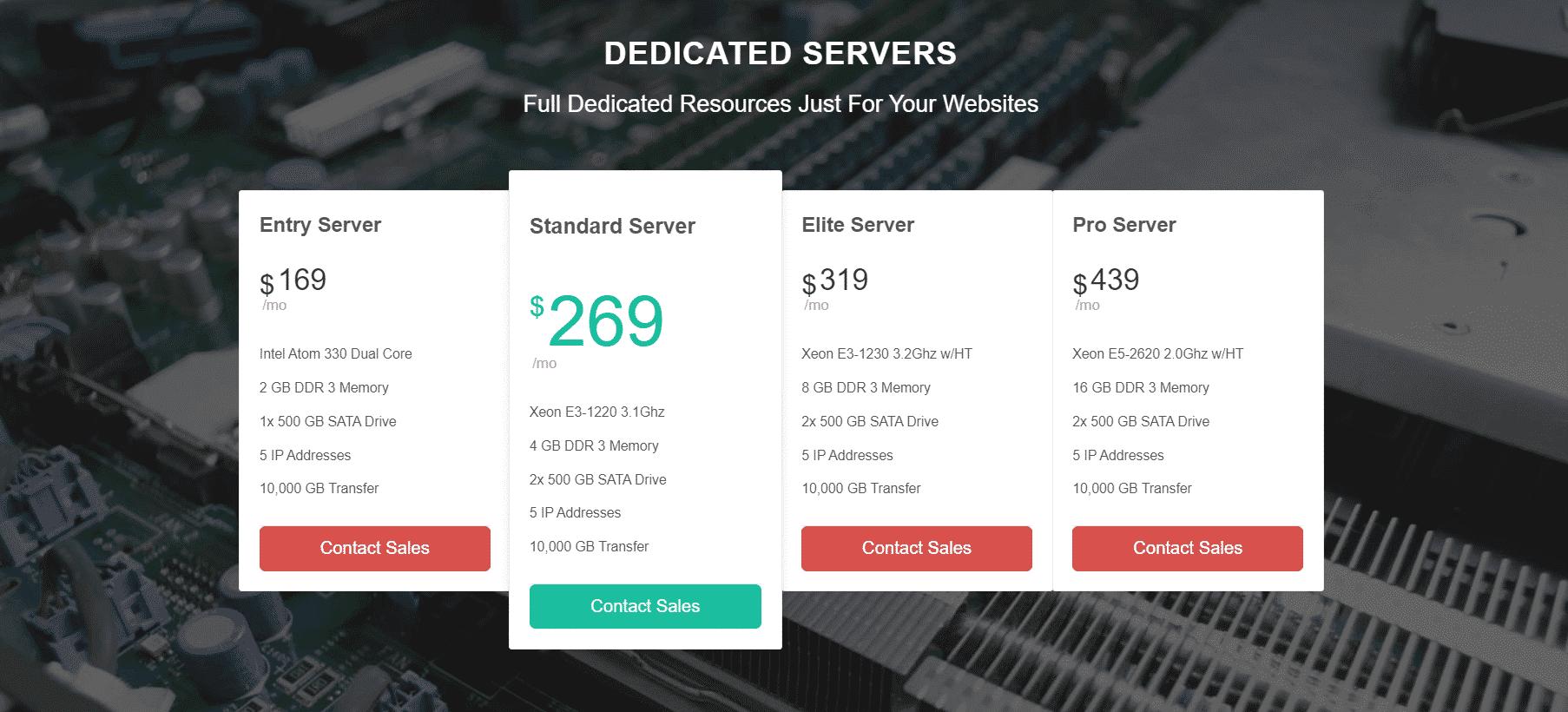 best-hosting-for-begginers