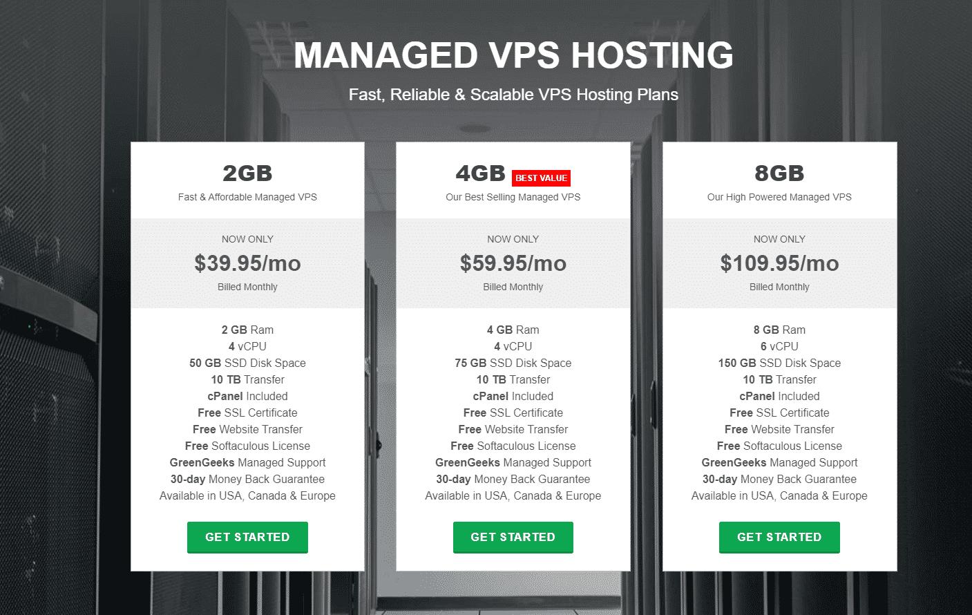 greengeeks-managed-VPS-Hosting