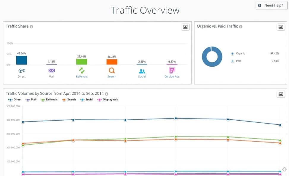 similarweb-website-analysis